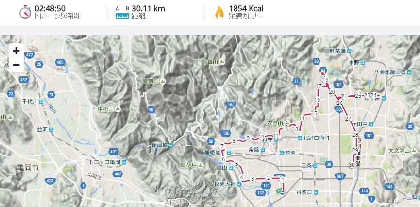 京都マラソン2016 35km走
